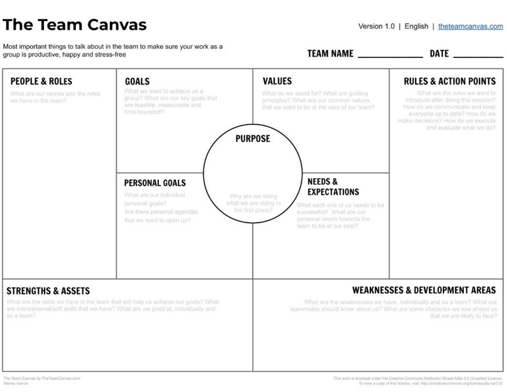 Team Canvas - English